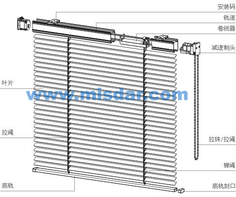 Spare parts for wooden venetian blinds