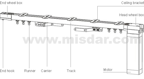 Superior Automatic Curtain System,motorized Curtain Track